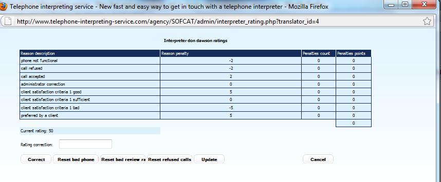 Interpreter_rating